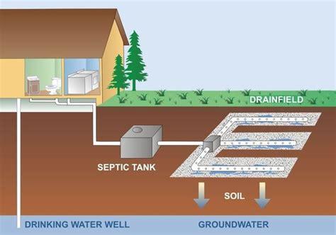 vasche imhoff dimensionamento vasche imhoff materiali per edilizia sistema depurazione