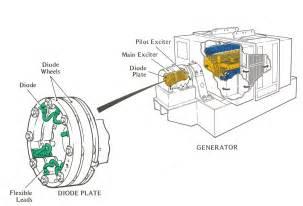 stamford generator wiring diagram generator free printable wiring diagrams
