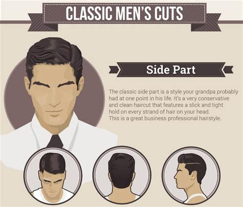 Mens Short Haircut Numbers –