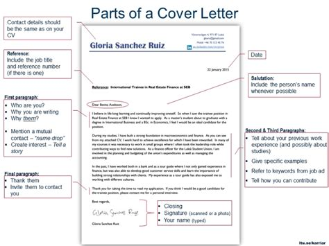 application letter parts parts of a cover letter ingyenoltoztetosjatekok