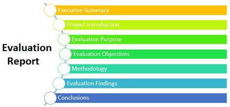 how to write a program evaluation report guide report