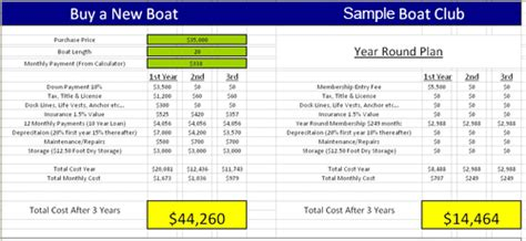 carefree boat club chicago cost living the sw florida dream affordably consider a boat club