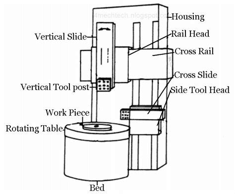 engine diagram with labels engine wiring diagram elsalvadorla