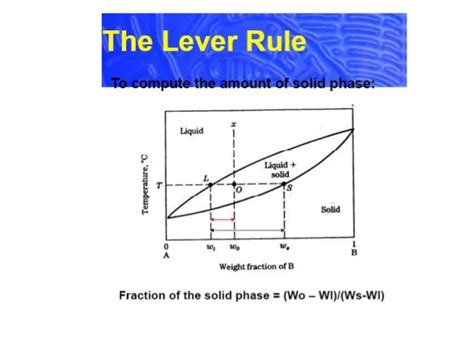 lever arm rule phase diagrams iron carbon phase diagram lever rule pictures to pin on pinsdaddy