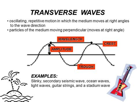 waves carry energy mechanical waves ppt download