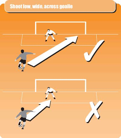 soccer workout routines secrets and strategies to improve your soccer fitness books soccer coaching tips to enhance shooting accuracy soccer