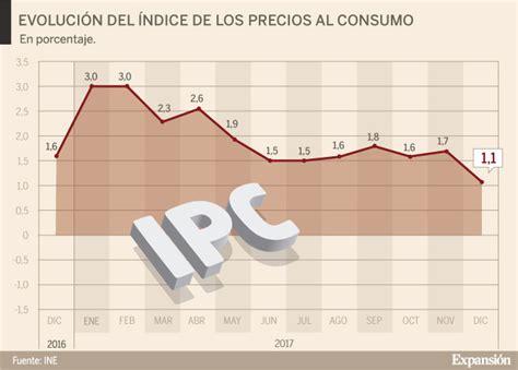 aumento de alquileres en enero 2016 ipc para los alquileres de 2016 ipc para los alquileres de