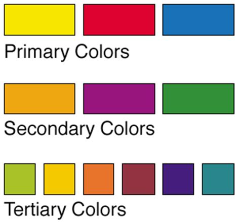 what do different colors learning to use color on your web site creativepro