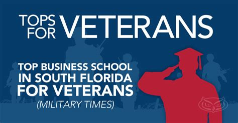 Fau Mba Accreditation by Fau College Of Business Home Page