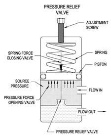 turbo valve diagram turbo get free image about wiring diagram