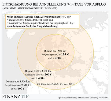 Musterbrief Kündigung Lebensversicherung Bgh Urteil Entsch 228 Digung Bei Flugausfall Flugannullierung Finanztip