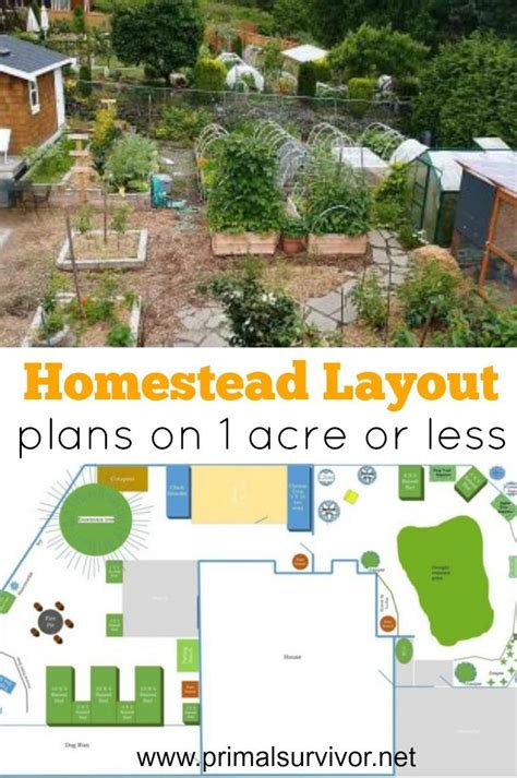 36 best homestead layout images on homestead layout farms and farmers best 25 homestead layout ideas on