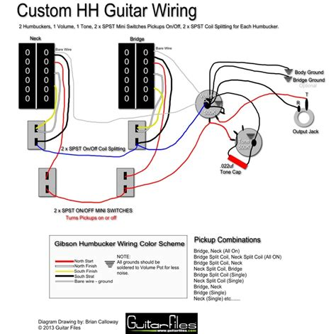 custom hh wiring diagram with spst coil splitting and spst