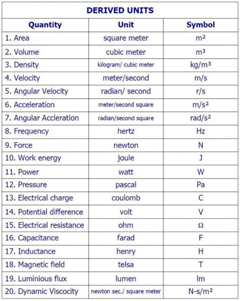 in unit notes class x physics quot measurements
