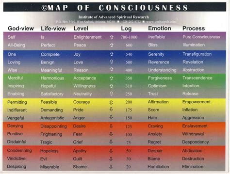 unlightenment a guide to higher consciousness for everyday books understanding the shadow self for spiritual ascension