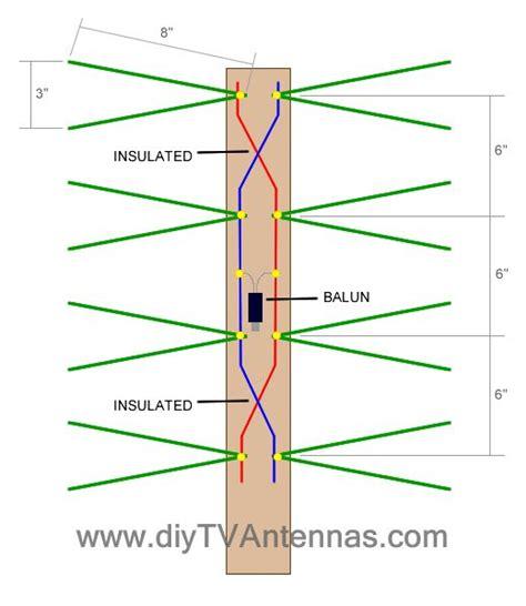 diy channel homemade tv antenna google search tv antenna dyi