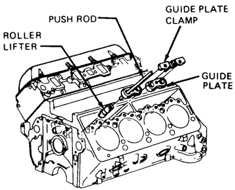 motor lifters repair guides engine mechanical valve lifters