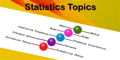 Does An Mba Require More Calculas Or Statisics by Free Statistics Help Tutoring From Statistics