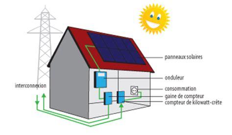 Panneau Solaire Photovoltaique Prix 1480 by Panneaux Solaires Energieoplossingen Linea Trovata