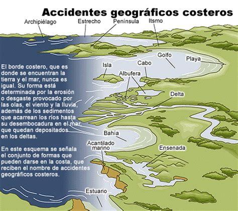 accidentes geograficos de america accidentes geogr 225 ficos costeros flickr photo sharing