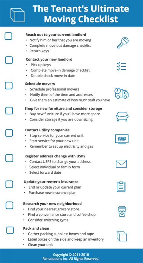 tenant check out form template free standard landlord tenant move in checklist pdf