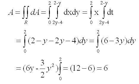 memahami  mudah integral lipat dua matematika
