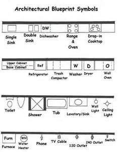 floor plan symbols uk architectural symbols autocad sketcup illustrator