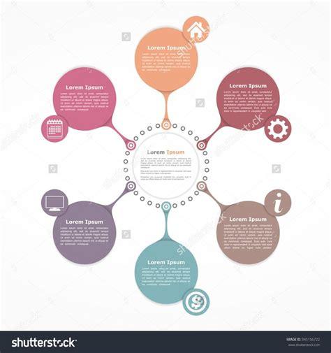 circle flow chart template best 25 organizational chart ideas on power