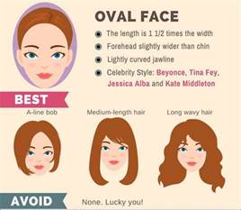 versityle hair cuts for shape faces the ultimate hairstyle guide for your face shape makeup
