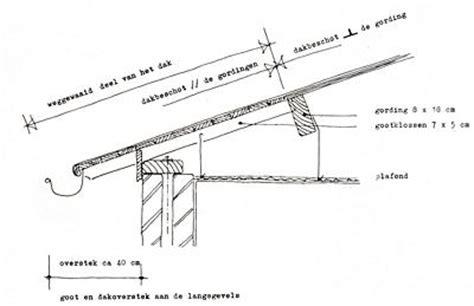 flauw pannendak dakgoten bouwkundig detailleren details bouwkunde