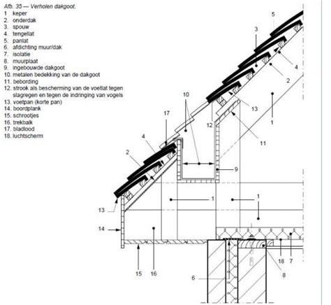 aluminium verholen goot verholen goot om je dakvlak mooi strak te laten doorlopen