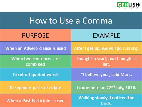 comma use how to use a comma english tutorial