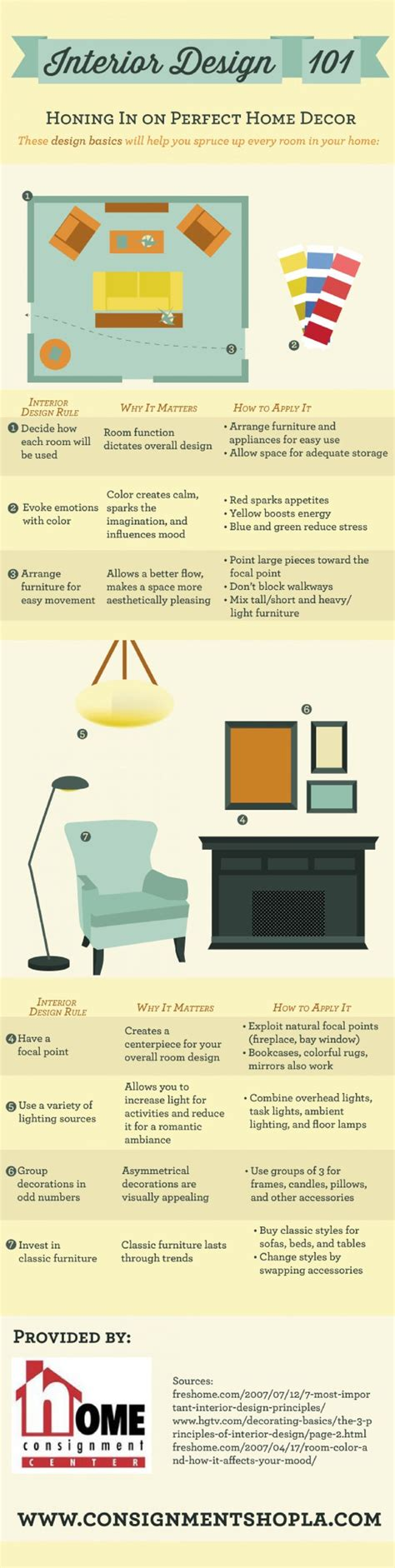home decor infographic 47 best images about home decor infographics on decorating tips trends and home