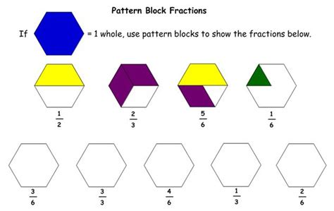 mixed numbers pattern blocks fractions fraction tiles model improper fractions and