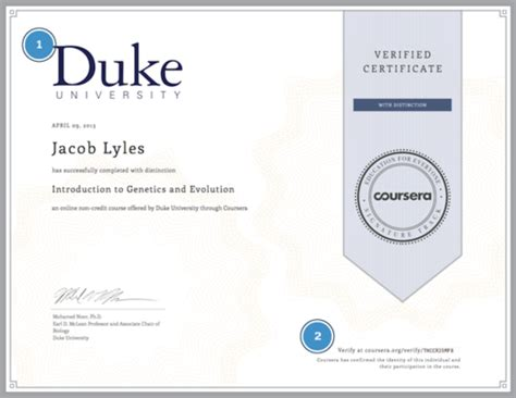 Diploma Resume Sample by Coursera Blog The Anatomy Of A Verified Certificate
