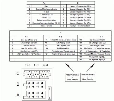 2000 vw passat radio wiring diagram wiring diagram and
