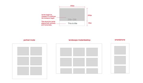 html css layout 3 column html how to transform three column layout into two