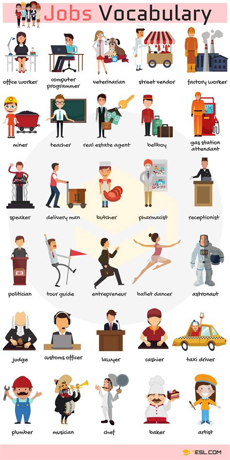 the vocabulary guide anglais jobs and occupations vocabulary anglais langue et cours anglais