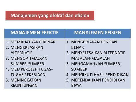 Manajemen Sekolah Mengelola Lembaga Pendidikan Secara Mandiri 3 sukses pendidikan dengan mbs