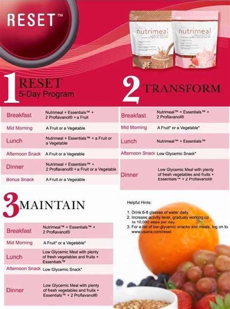 Usana Detox Plan usana reset search diet and exercise