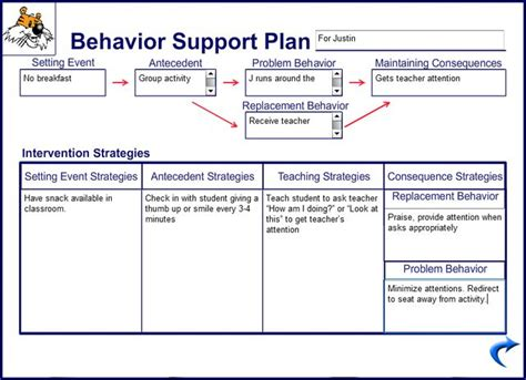 behavior modification plan template search results for behavior intervention plan template