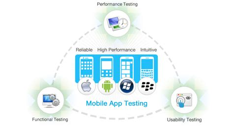 test mobile mobile app testing services
