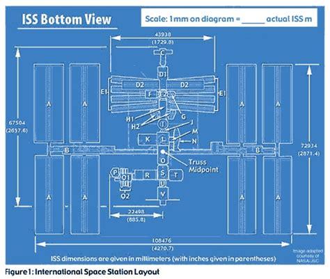 layout view c iss bottom view schematics pinterest