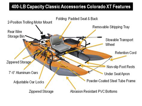 classic accessories colorado pontoon boat assembly classic accessories inflatable pontoon boats and float