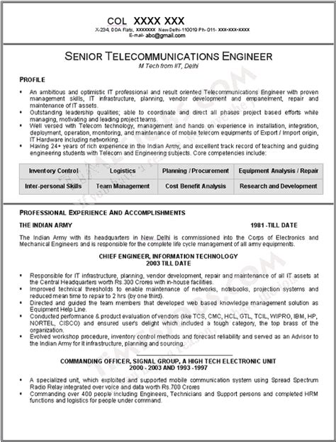 Apa Resume Format by Army Welfare Placement Organisation