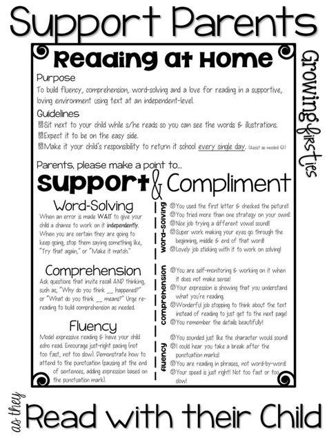 Parent Letter For Reading At Home Parent Support For At Home Reading Back To School Parent Input Form Freebie Children Reading