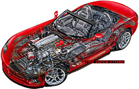 car engine manuals 1996 dodge viper user handbook dodge viper engine diagram dodge free engine image for user manual download