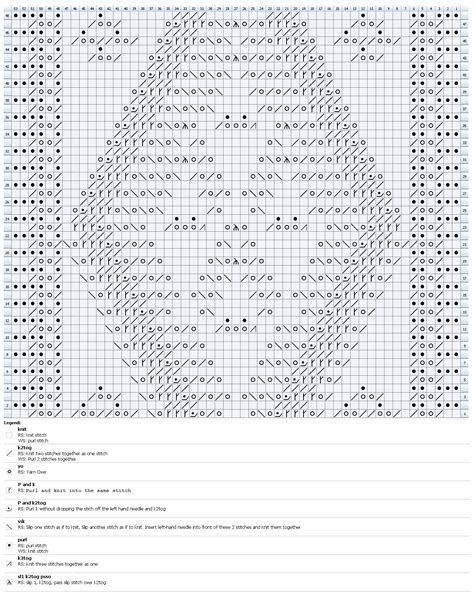 knitting pattern visualizer this chart was created in knit visualizer software for