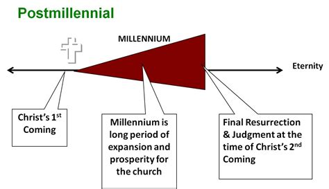 millennial views a conservative millennial s look in the age of books postmillennialism krausekorner