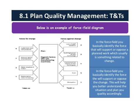 quality control plan template quality management management quality